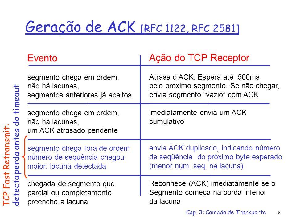 Geração de ACK [RFC 1122, RFC 2581]